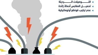 صورة الدفاع المدني: 3 أسباب وراء الالتماس الكهربائي المسبب للحرائق