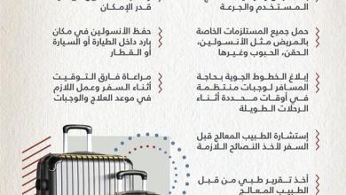 """صورة """"الصحة الخليجي"""" يوصي بعدة إرشادات لمرضى السكري أثناء السفر"""