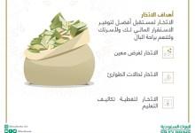 صورة البنوك السعودية تنبه المواطنين بضرورة «مراقبة المصروفات»