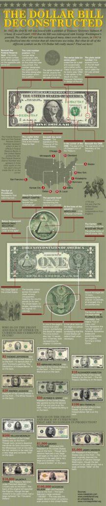 100 Dollar Bill Drop Card Template and Best 25 Thousand Dollar Bill Ideas On Pinterest Dollar Bills