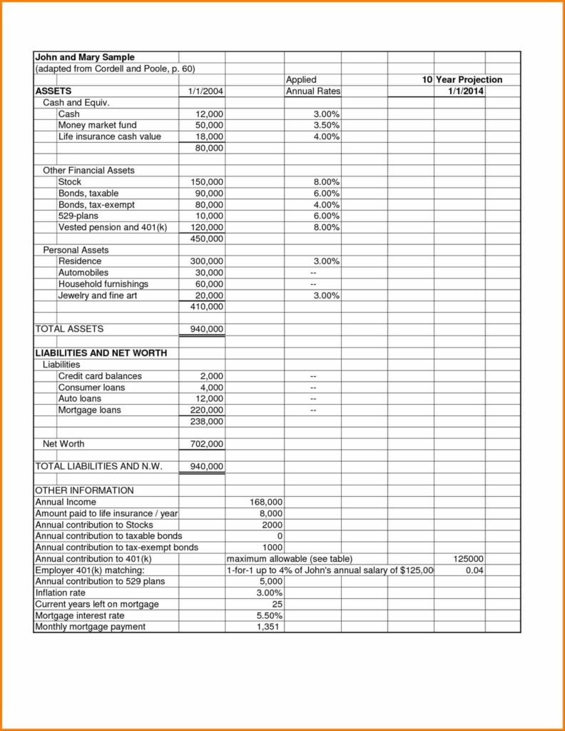 12 Month Profit and Loss Projection Excel Template and Example Excel Sales Management Plan Template Profit Monthly