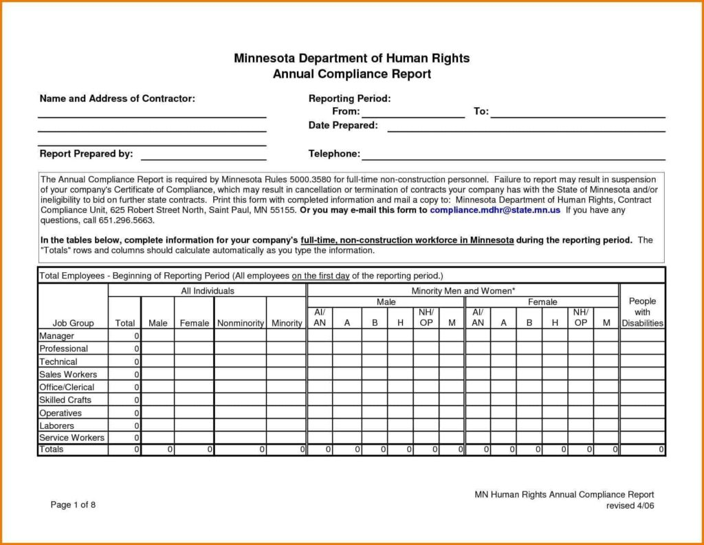 Annual Sales Report Template and Visit Report Template Virtren