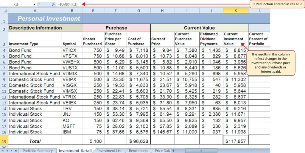 Basic Accounting Spreadsheet and Logical Functions