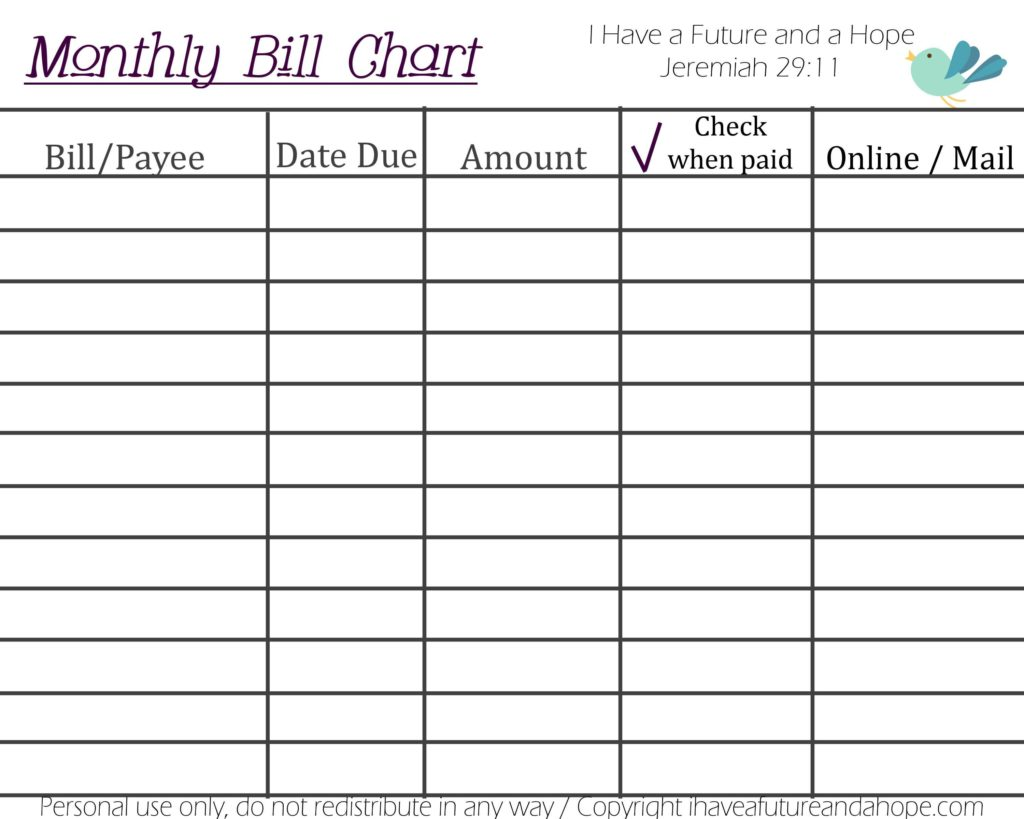 Budget List for Bills Template and Monthly Bills Chart Eightieth