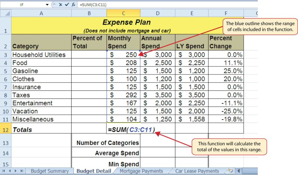 Budget Worksheet Examples and Mathematical Putations