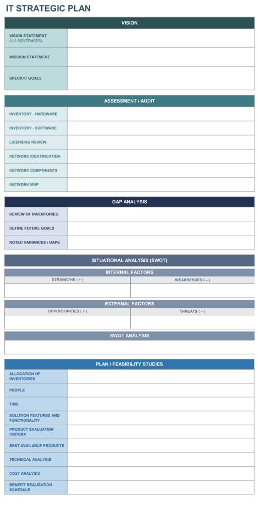 Business Financial Plan Template Excel and 9 Free Strategic Planning Templates Smartsheet