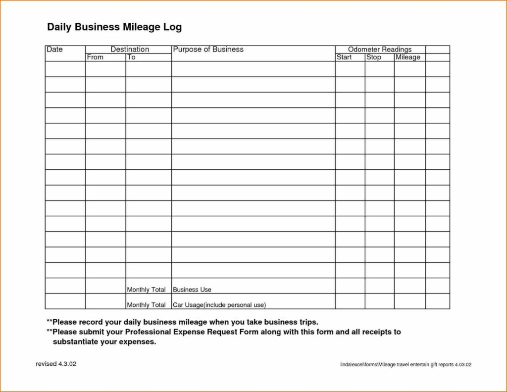 Business Travel Expense Report Template and Sheet Template Tracker Template How to Use the Tracking Free