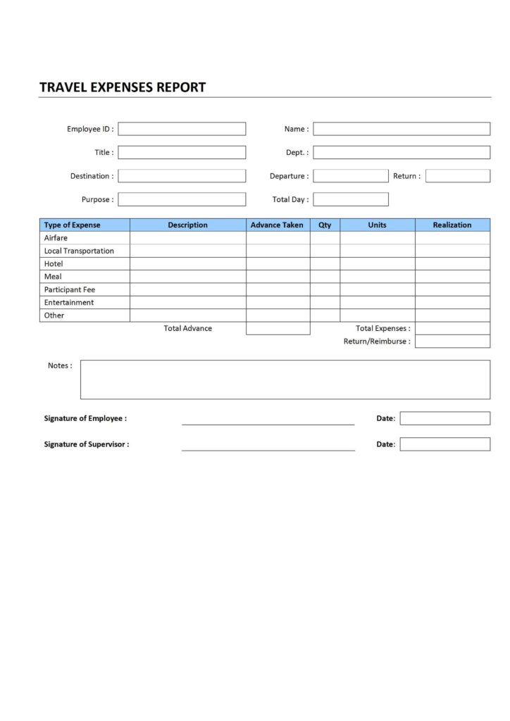 Business Travel Expense Report Template and Travel Expenses Report Freewordtemplates