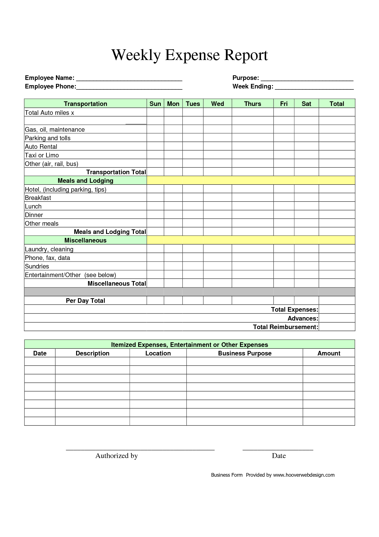 Business Travel Expenses Template and Free Blank Weekly Expense Report Template Sample for Personal and