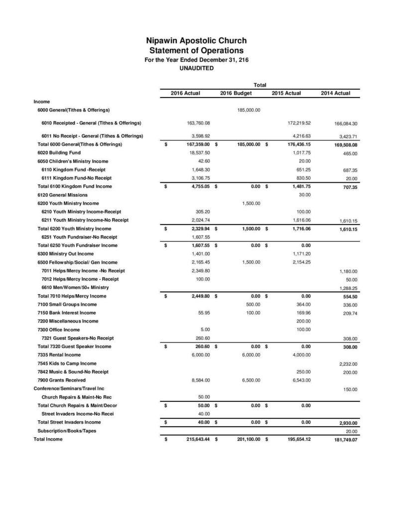Church Balance Sheet Sample and 2016 Annual Report Nipawin Apostolic Church