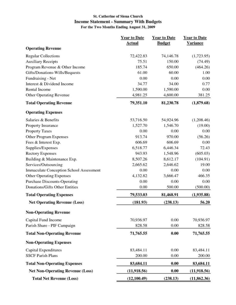 Church Expenses Template and Sample Church Financial Statement St Catherine Of Siena Church