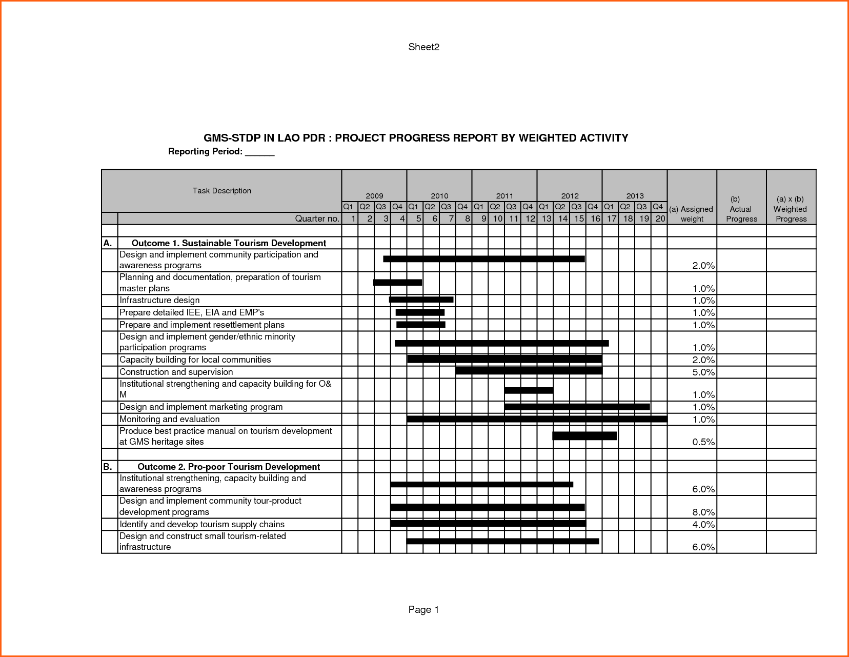 Construction Daily Report Sample and Doc 7 Daily Construction Report Sample Bizdoska