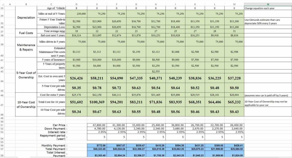 Construction Estimating Worksheets Excel and Portfolio Cost Sheet Template Free Construction Estimating