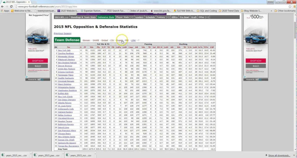 Data Analysis Spreadsheet and Spreadsheets for Daily Fantasy Sports Data Pilation and Hot