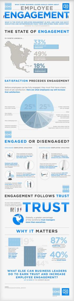 Employee Engagement Mission Statement Examples and 37 Best Employee Engagement Images On Pinterest Employee