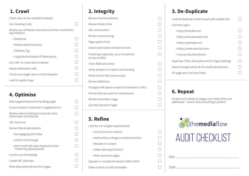 Energy Audit Report Template and Energy Audit Template Contegri