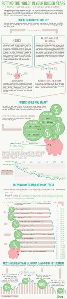 Estate Planning Worksheet and 277 Best Business Finance Images On Pinterest Finance