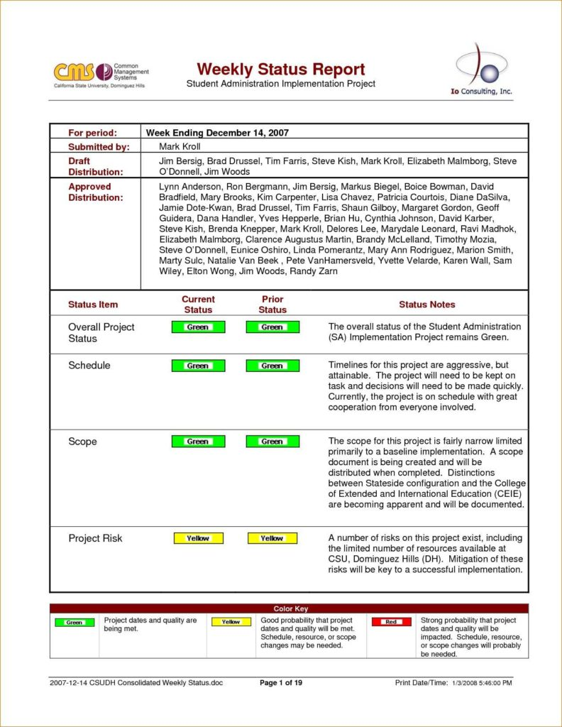 Example Of Project Status Report and Weekly Status Report It Resume Cover Letter Sample