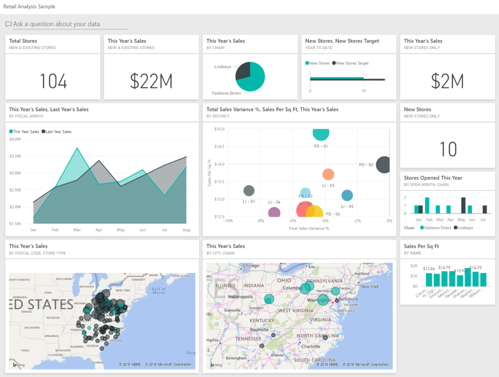 Examples Of Dashboards In Excel and Retail Analysis Sample for Power Bi Take A tour Microsoft Power Bi