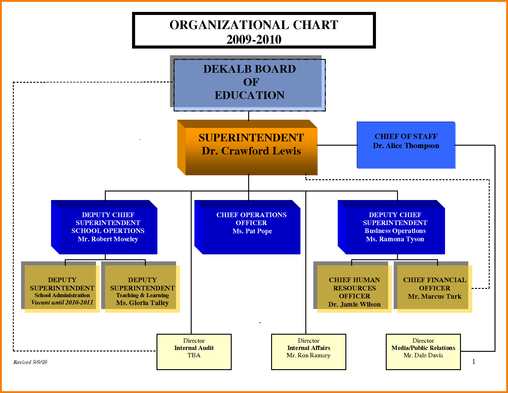 Excel Templates organizational Chart Free Download and 6 org Chart Template Word Receipt Templates
