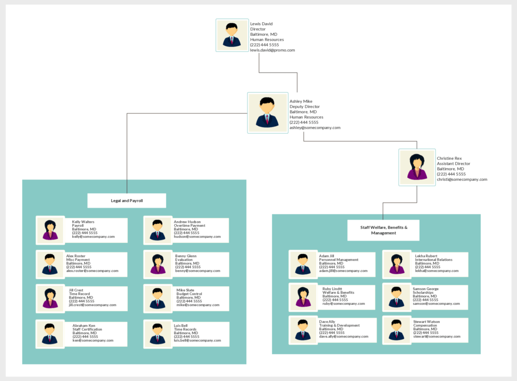 Excel Templates organizational Chart Free Download and An org Chart Showing the Typical Hierarchy In the Hr Department