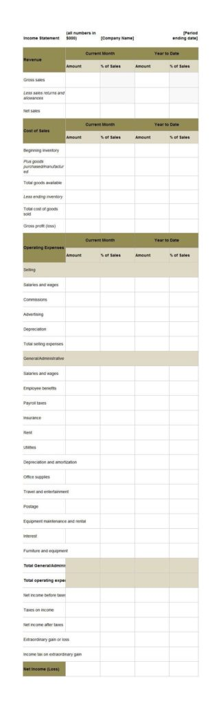 Expense Report Examples and 27 In E Statement Examples Templates Single Multi Step Pro