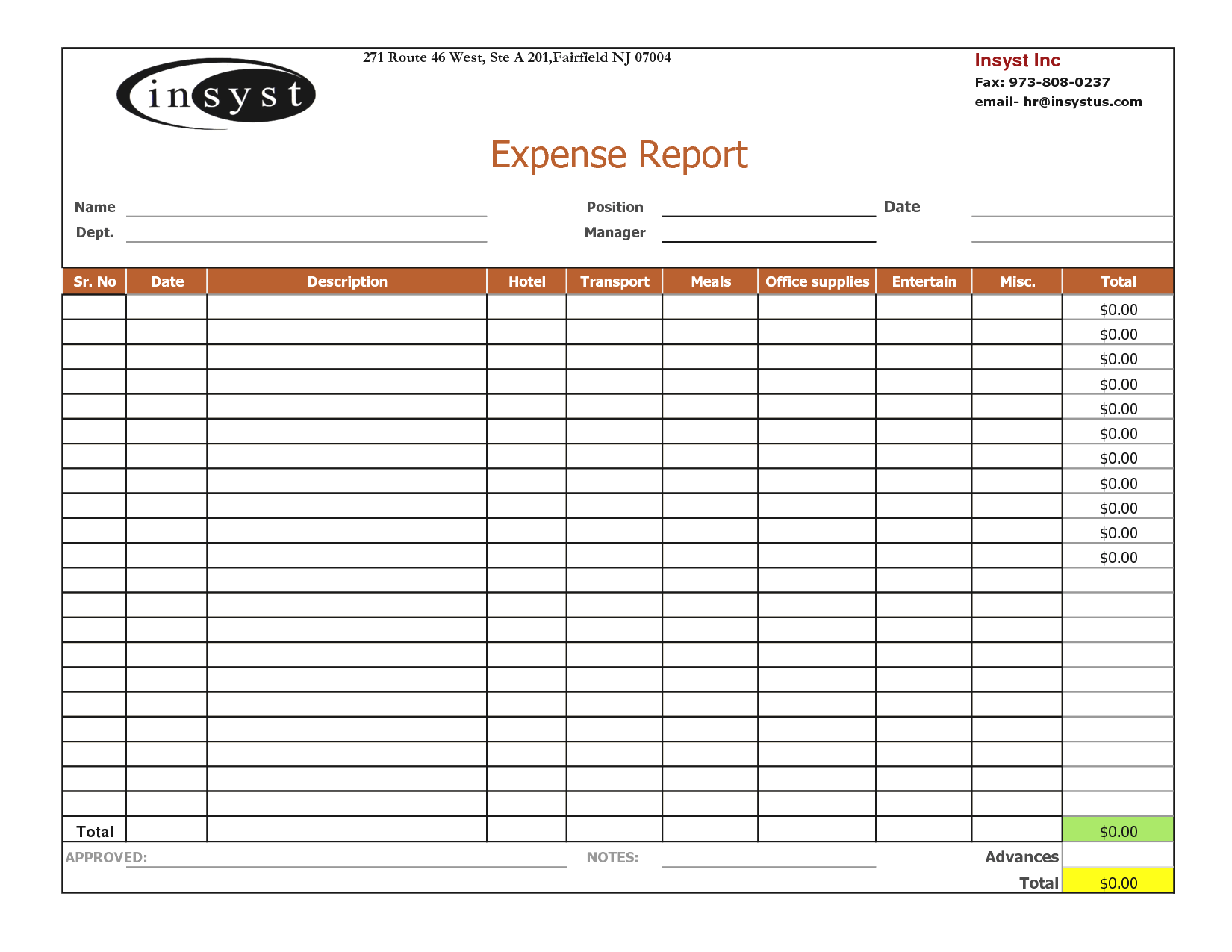 Expense Report Examples and Sample Of Expenses Report Resume Qualifications Sample