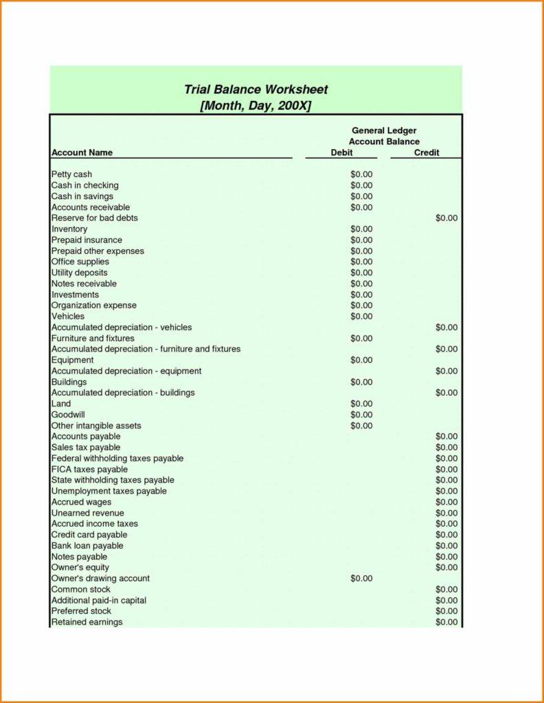 Financial Analysis Report Samples and Balance Sheet Sample Financial Analysis Report Free Column