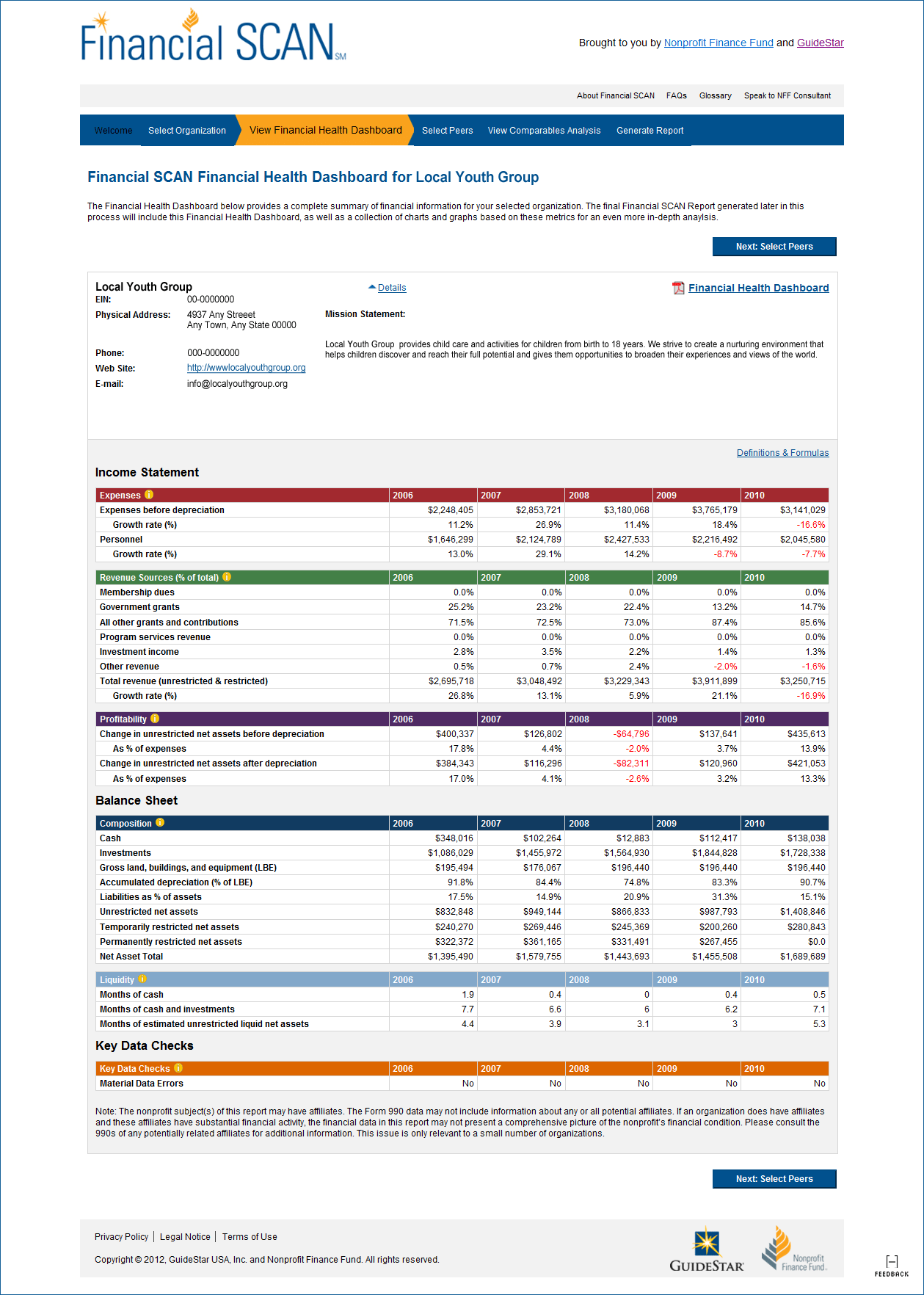 Financial Dashboard Template for Excel and Financial Scan