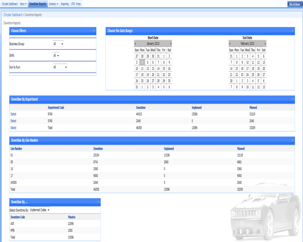 Financial Dashboard Template for Excel and Kpis In Manufacturing and Excel Dashboards Jyler