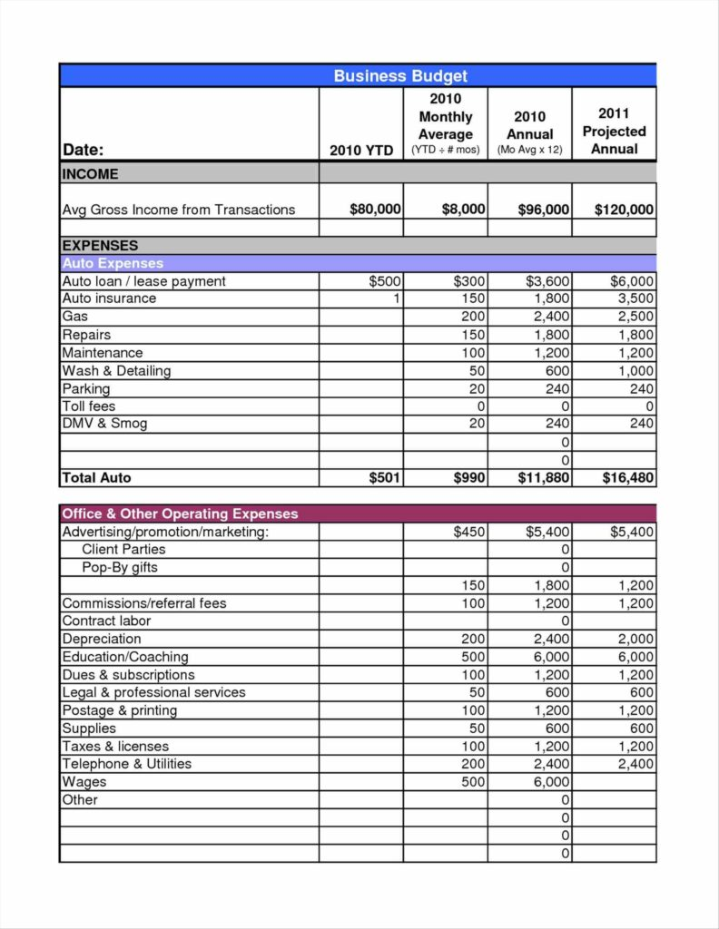 Financial Spreadsheet for Small Business and Sample Small Business Spreadsheet Business Expense Spreadsheet