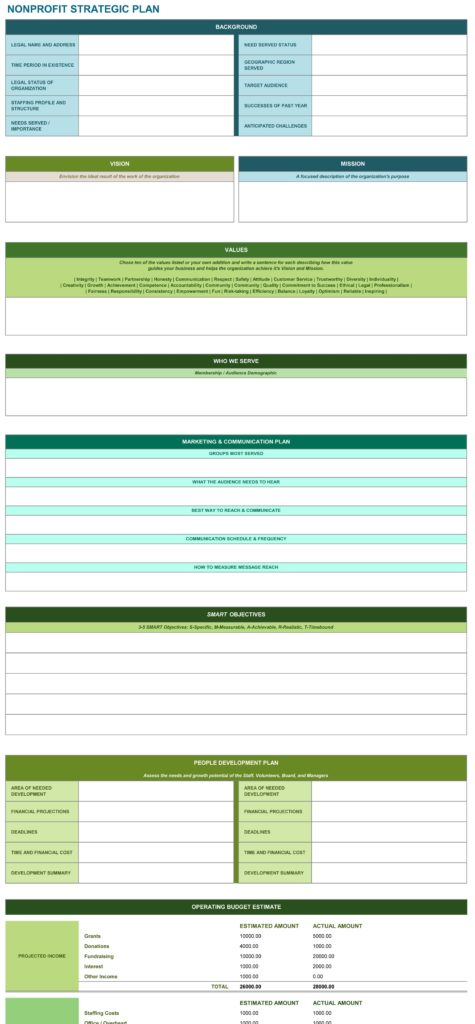 Financial Statement Template for Non Profit organization and 9 Free Strategic Planning Templates Smartsheet