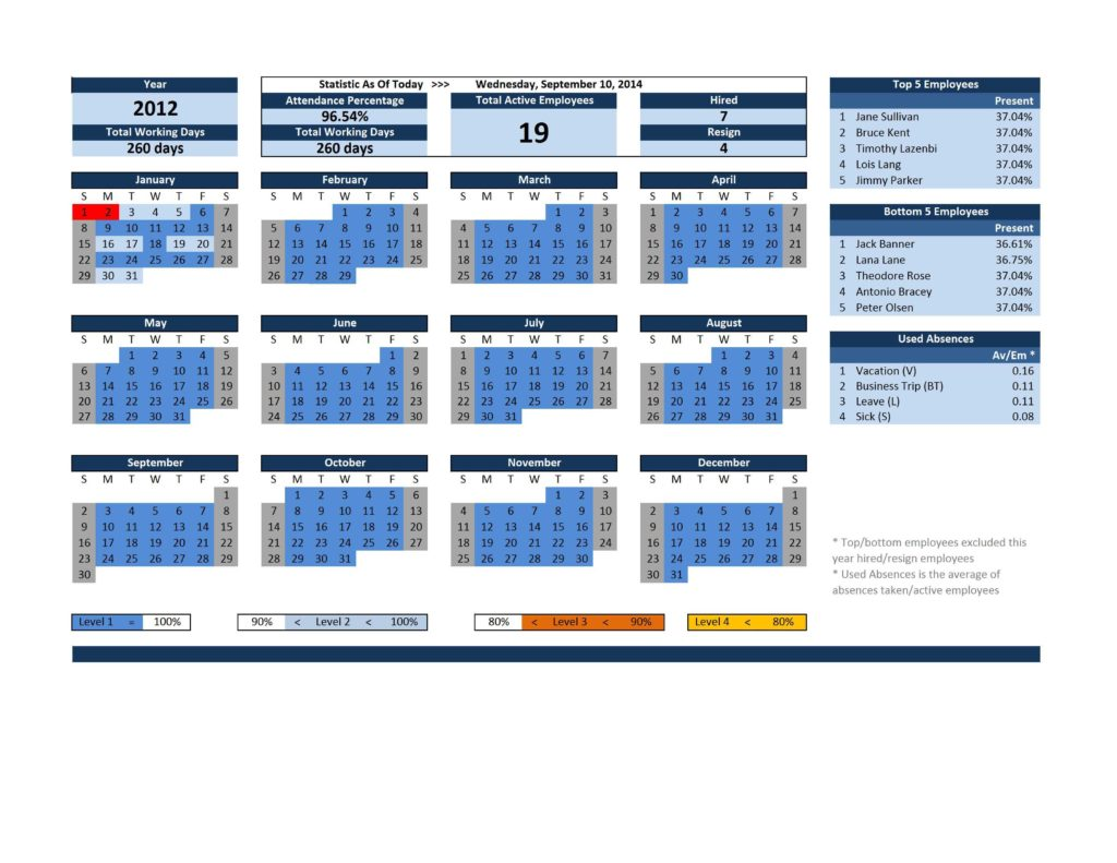 Free Excel Construction Schedule Template and top 3 Spreadsheets to Manage Your Employee S attendance Excel