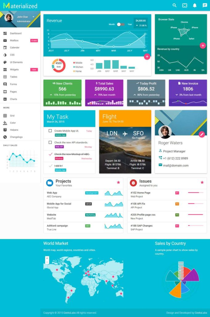 Free Excel Sales Dashboard Templates and Materialize is Premium Full Responsive Admindashboard 5