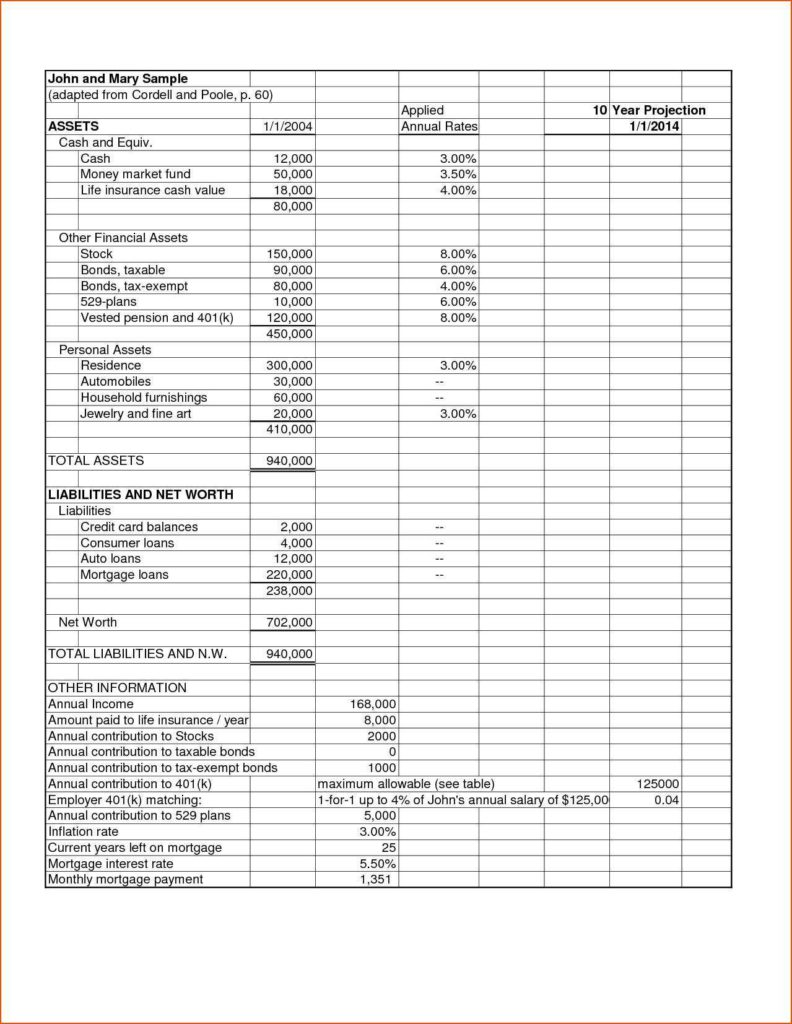 Free Spreadsheet Downloads and Indian Balance Sheet format In Excel Free Dingliyeya