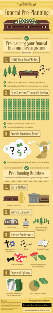 Funeral Pre Planning Worksheet and the Benefits Of Funeral Pre Planning Infographic Funeral