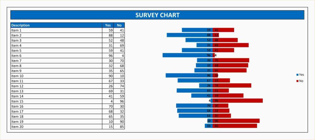Gantt Chart Excell Template and 3 Excel Graph Templates Ganttchart Template
