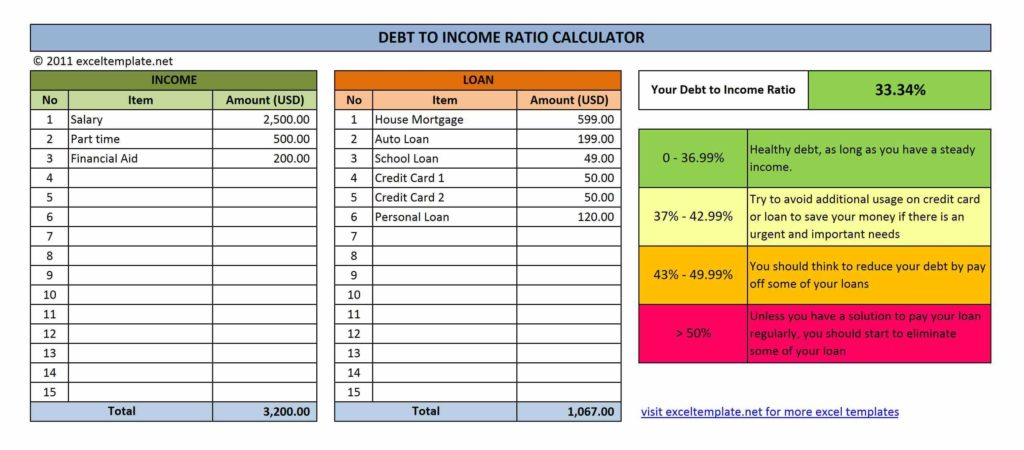 Home Loan Spreadsheet and Debt to In E Ratio Calculator Excel Templates