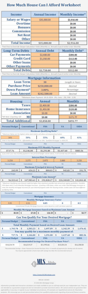 Home Loan Spreadsheet and How Much House Can I Afford Insider Tips and Home Affordability