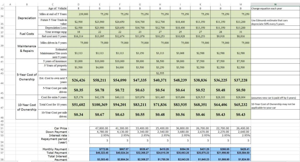 Home Loan Spreadsheet and Mortgage Parison Spreadsheet Excel Laobingkaisuo