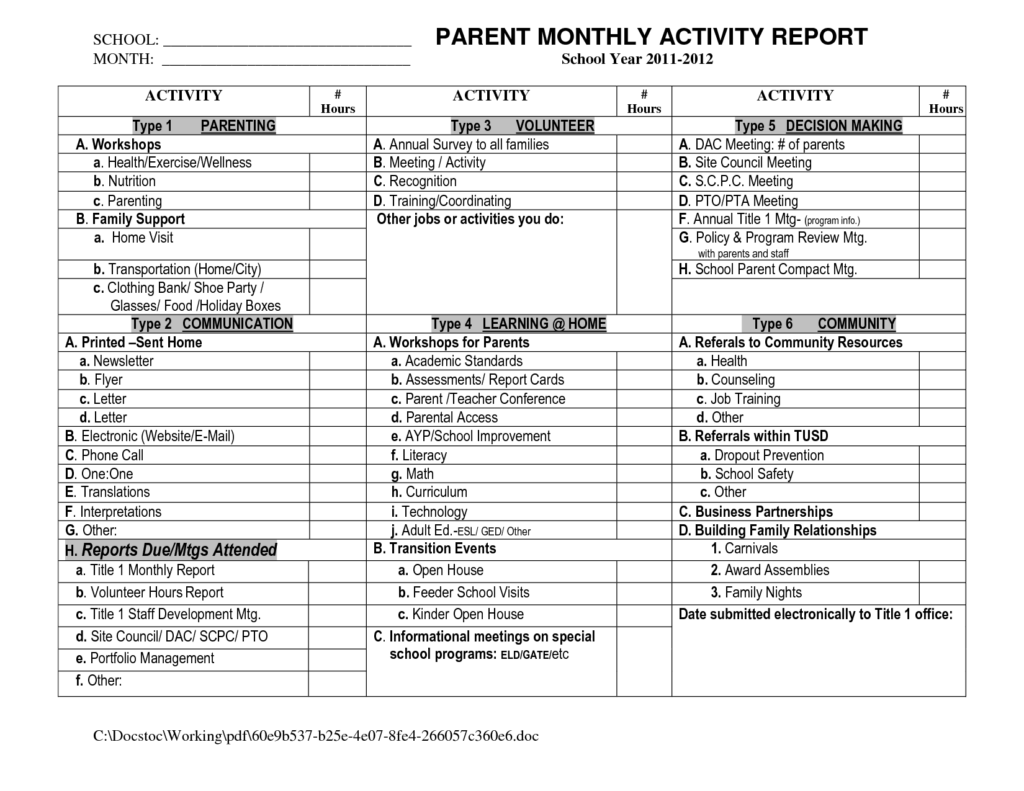 Incident Management Report Samples and Recruitment Activity Report Template