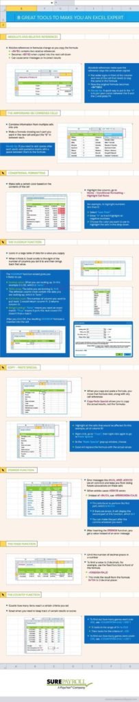 Independent Contractor Expenses Spreadsheet and Best 20 Learn Accounting Ideas On Pinterest Bud Spreadsheet