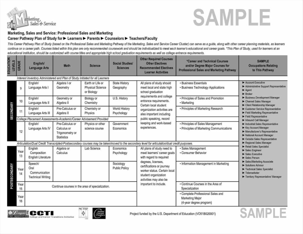 Invoice Record Keeping Template and Plan Template Template for Invoice Services Rendered Termination