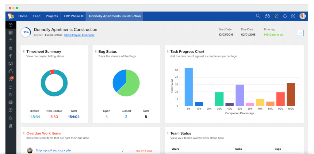 Keeping Track Of Projects Spreadsheet and Zoho Projects Online Project Management software