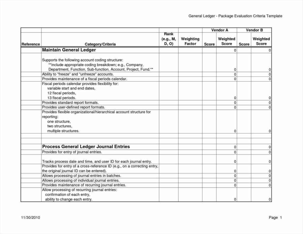Kpi Report Sample format and Sheet Template Personal Information forms Client Data Sheet for
