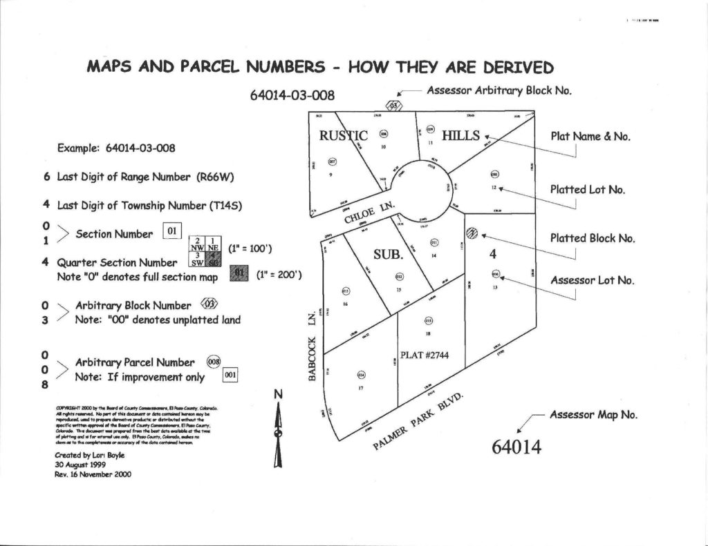 Land Survey Report Template and El Paso County Colorado Legal Descriptions and Parcel Numbering