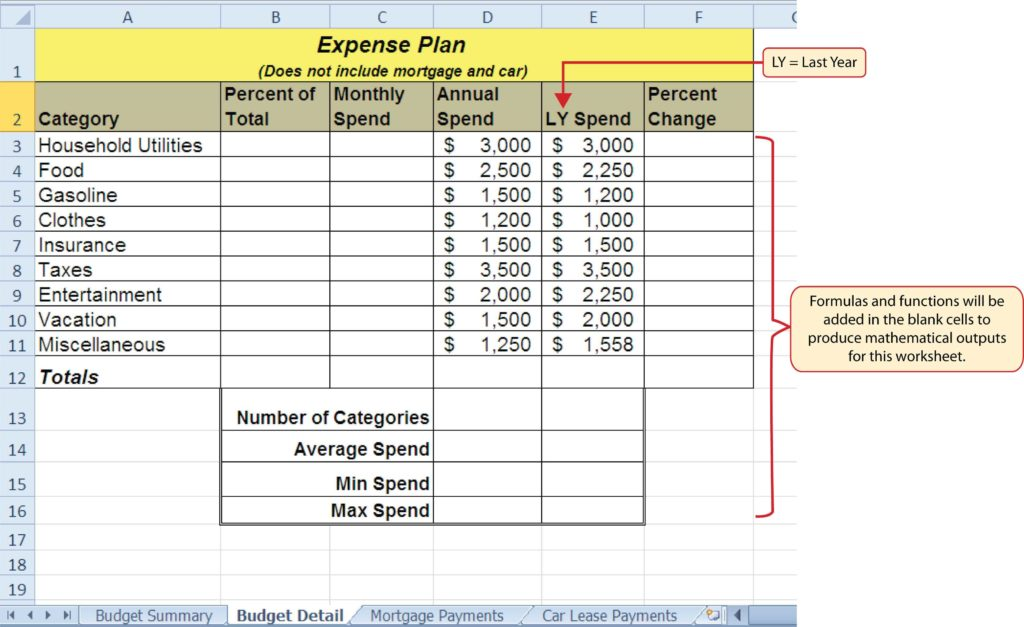 Learn Excel Spreadsheet and formulas