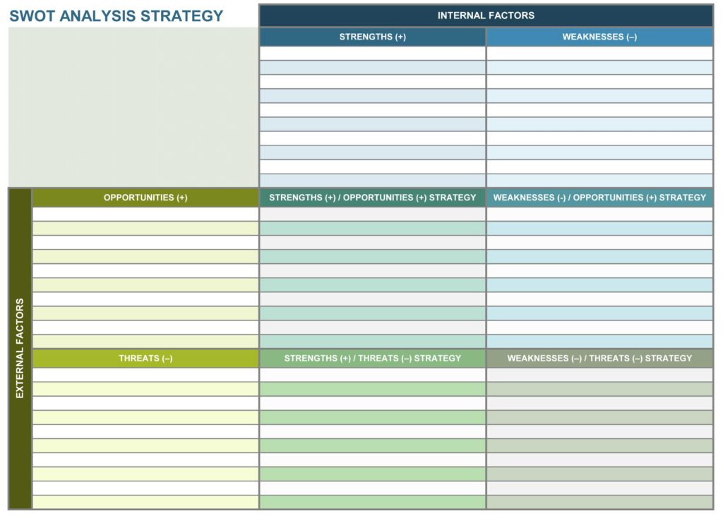 Marketing Campaign Report Template and 9 Free Strategic Planning Templates Smartsheet
