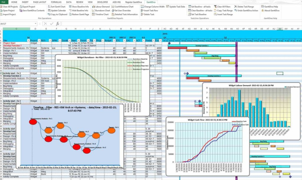 Ms Excel Templates for Project Management and Project Management Timeline Excel Template Templatez234