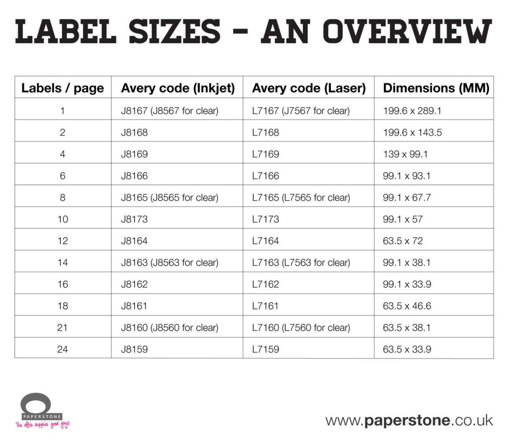 Niceday Label Template 14 Per Sheet and Labels Avery Labels All Sizes Templates Paperstone
